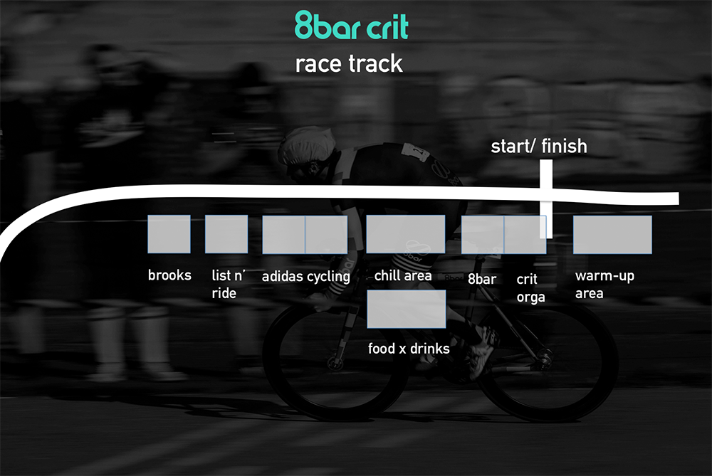 8bar crit location x timetable_riders 003