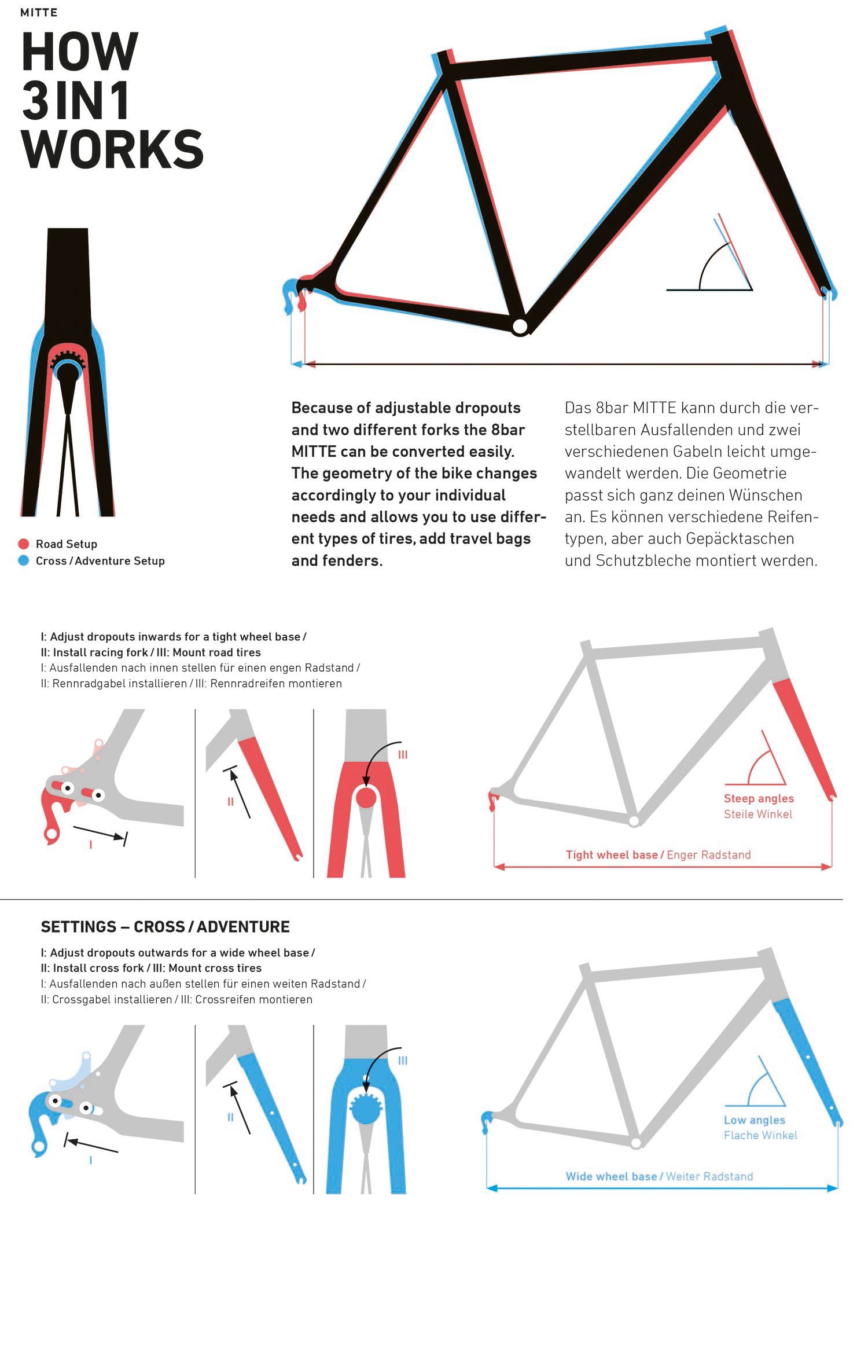 8bar lookaloguemitte how it works hochformat s - MITTE Singlespeed Cyclocross - Comp