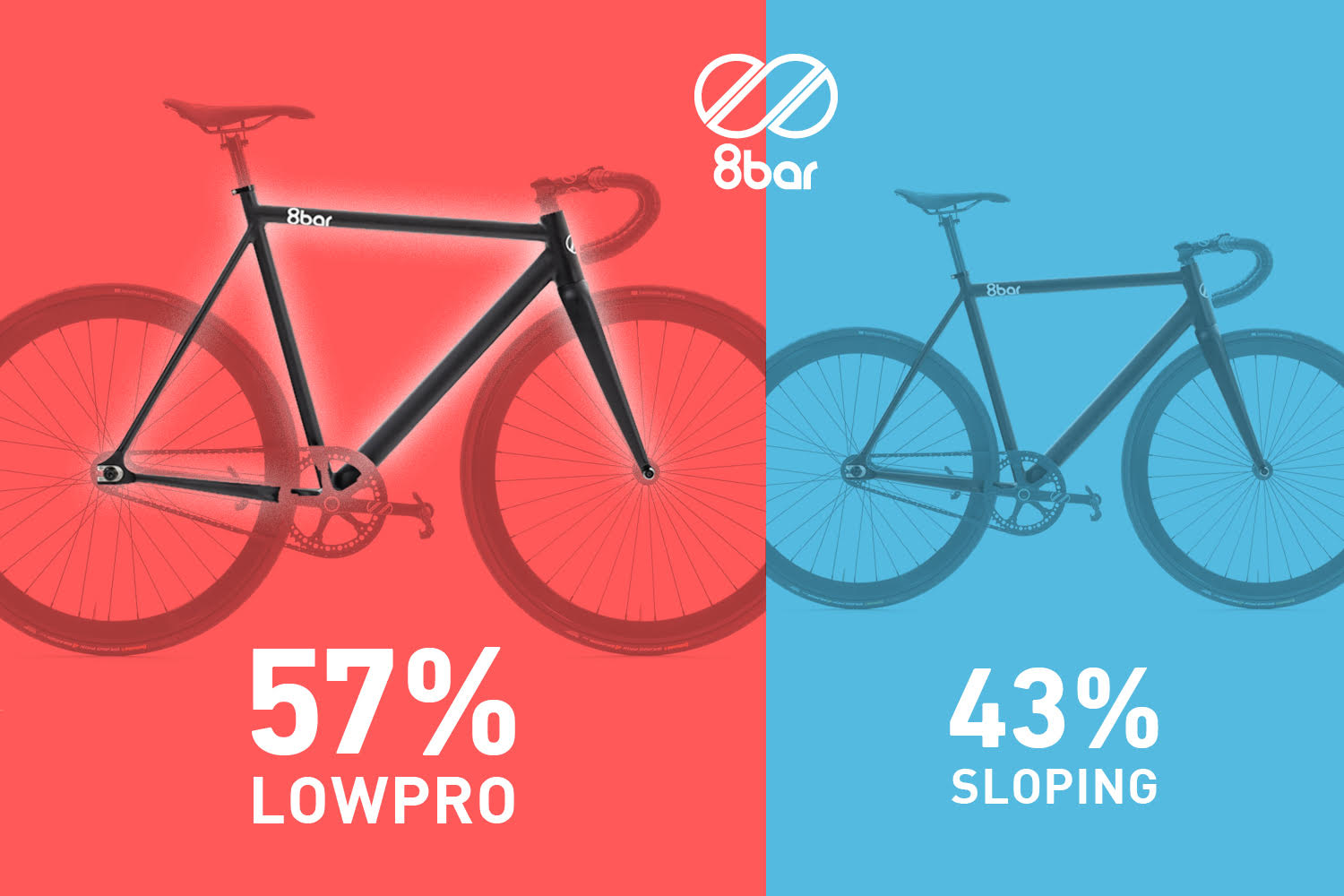 unnamed 1 - Poll: Modern sloping or aggressive low pro?